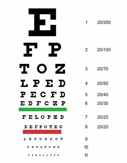 Poskrbimo za zdravje naših oči